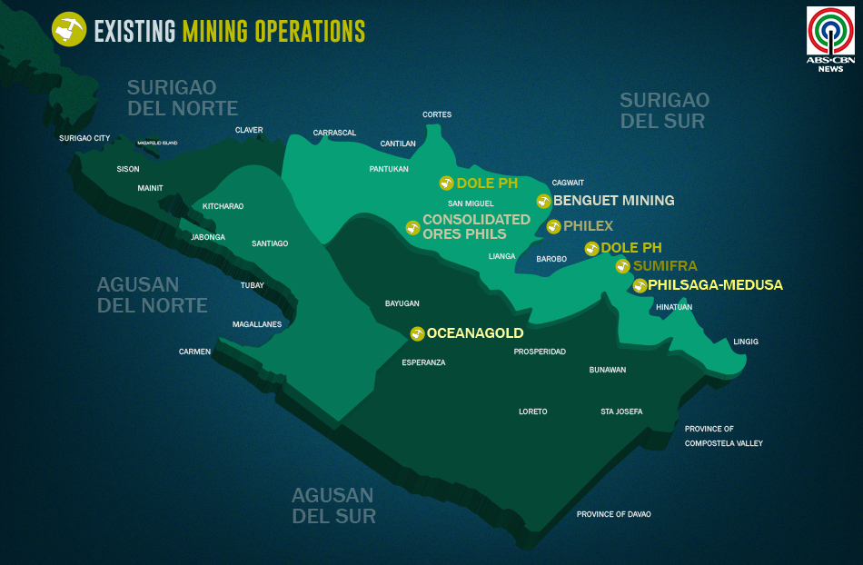 MINING - EXISTING OPS